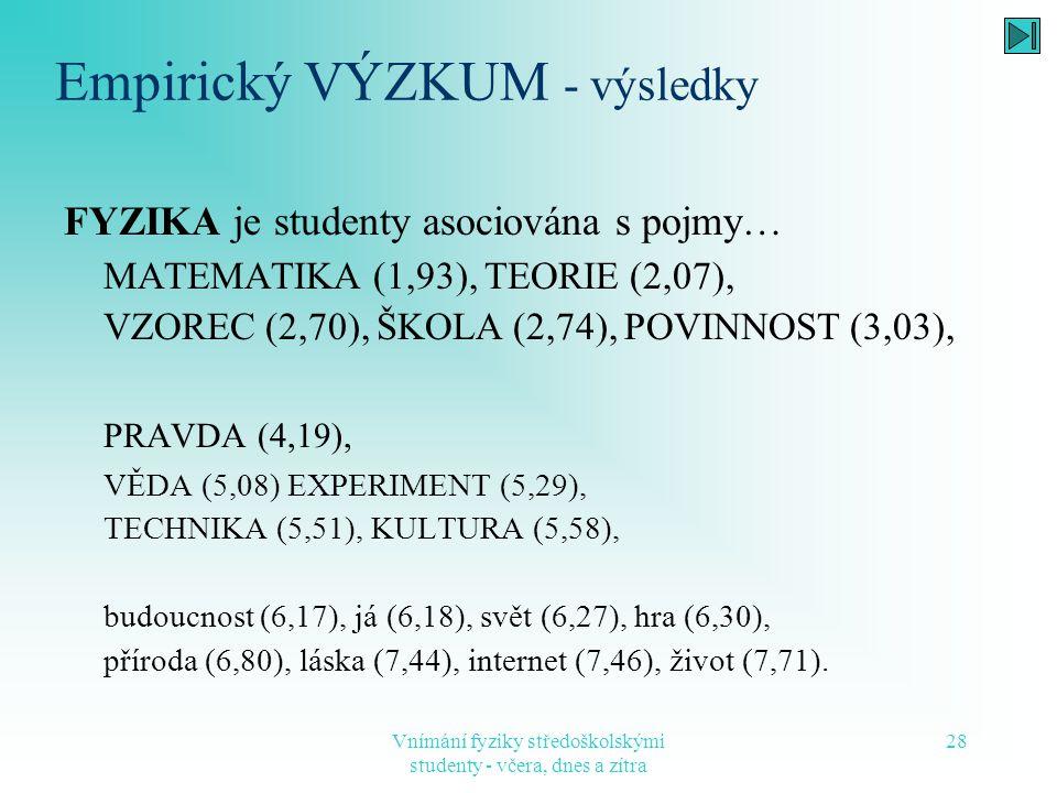 Empirický VÝZKUM - výsledky