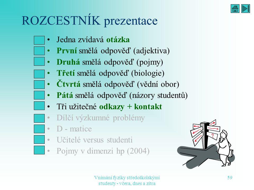 ROZCESTNÍK prezentace