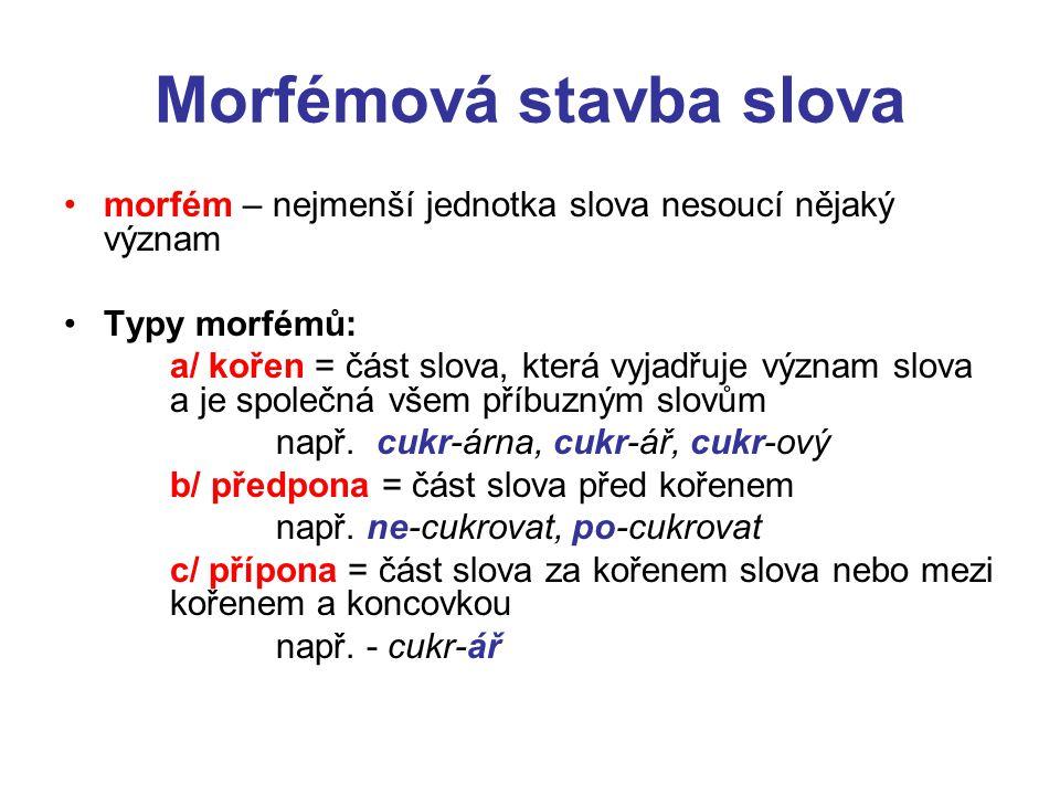 Morfémová stavba slova