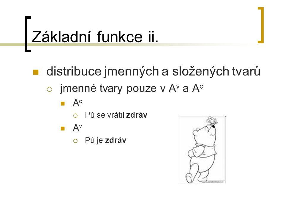 Základní funkce ii. distribuce jmenných a složených tvarů