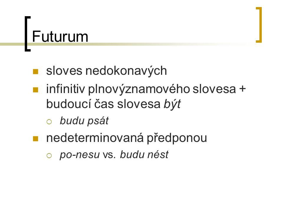 Futurum sloves nedokonavých