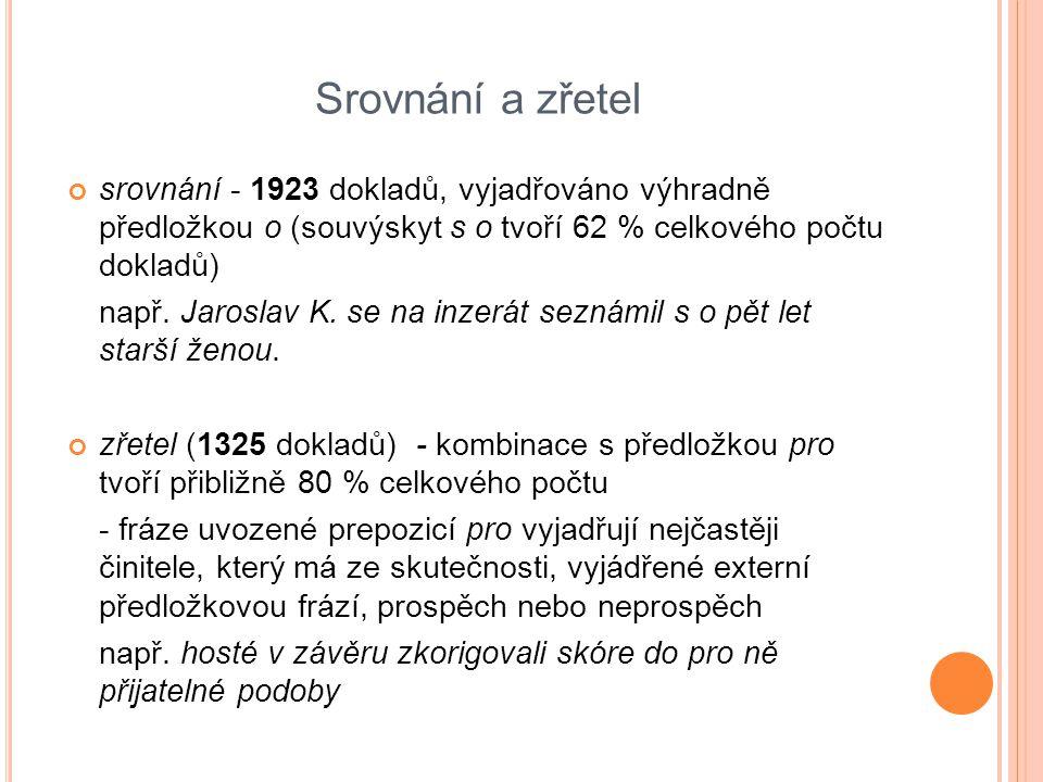 Srovnání a zřetel srovnání - 1923 dokladů, vyjadřováno výhradně předložkou o (souvýskyt s o tvoří 62 % celkového počtu dokladů)