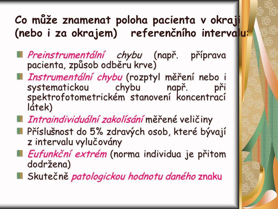 Co může znamenat poloha pacienta v okraji (nebo i za okrajem) referenčního intervalu: