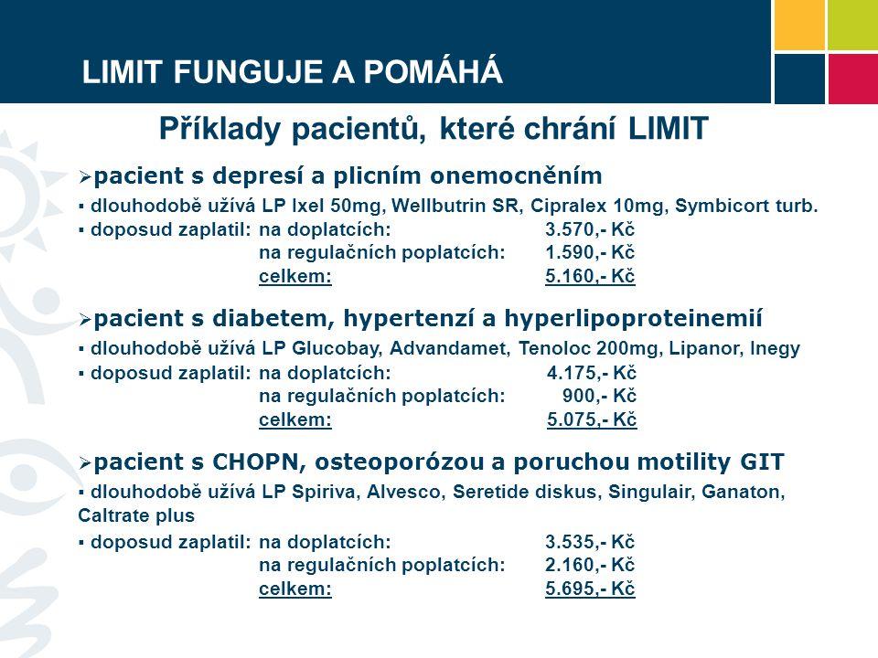 Příklady pacientů, které chrání LIMIT
