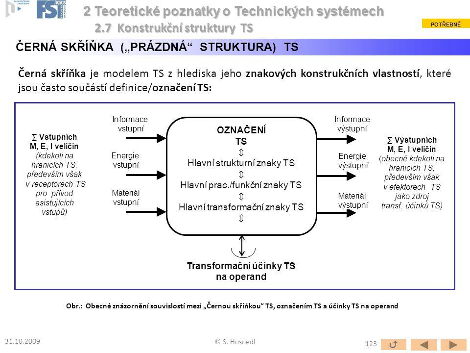 Transformační účinky TS