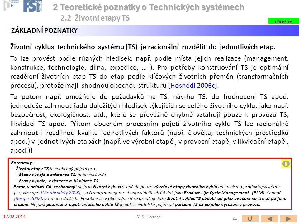 i 2 Teoretické poznatky o Technických systémech 2.2 Životní etapy TS