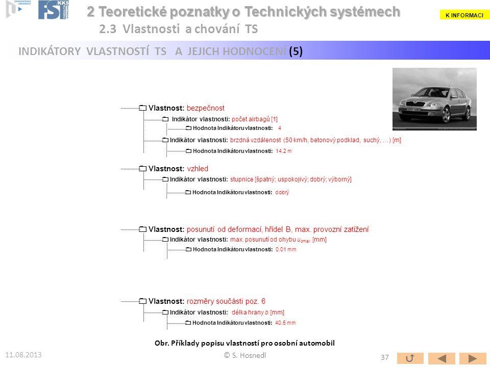 Obr. Příklady popisu vlastností pro osobní automobil