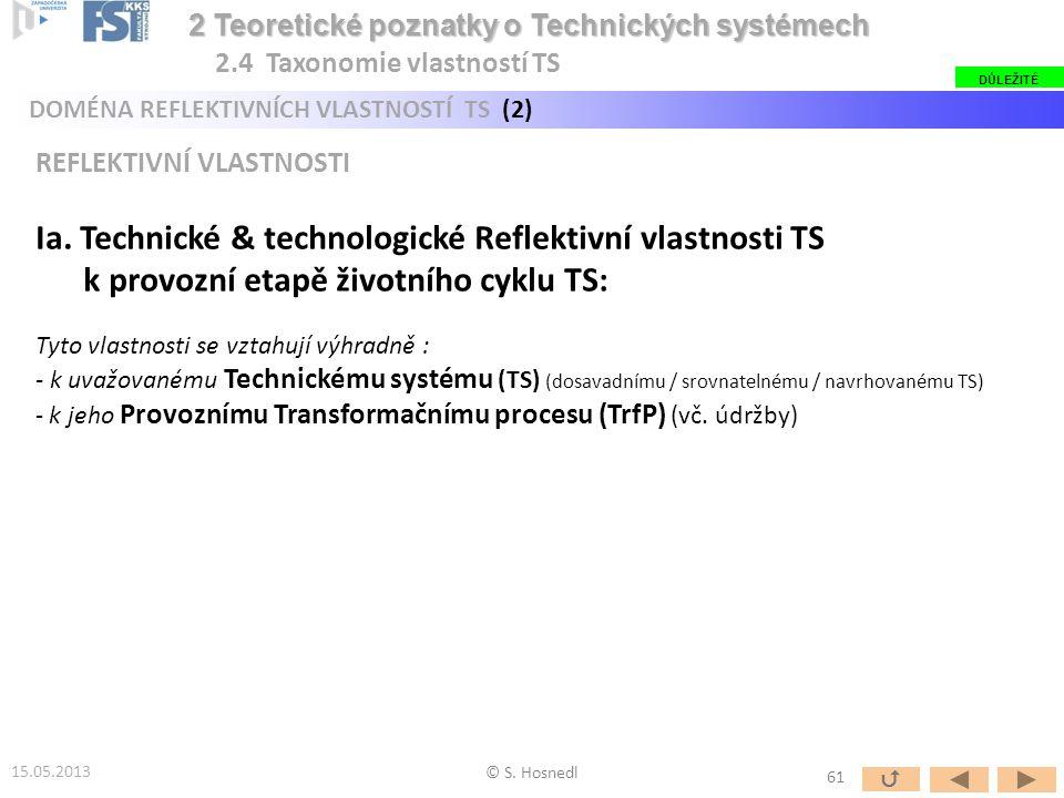 Ia. Technické & technologické Reflektivní vlastnosti TS