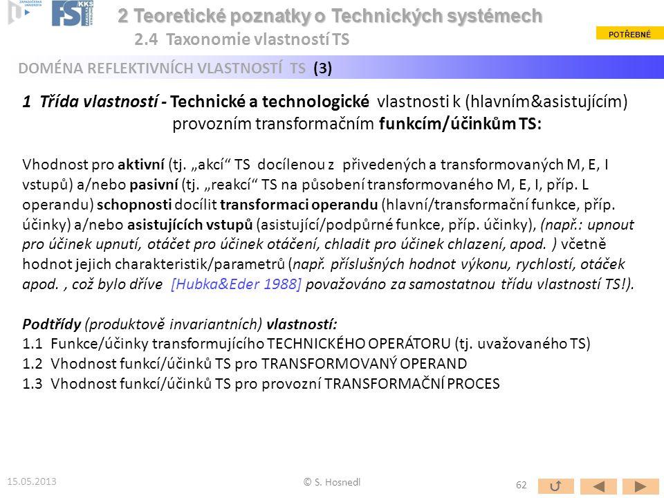 2 Teoretické poznatky o Technických systémech