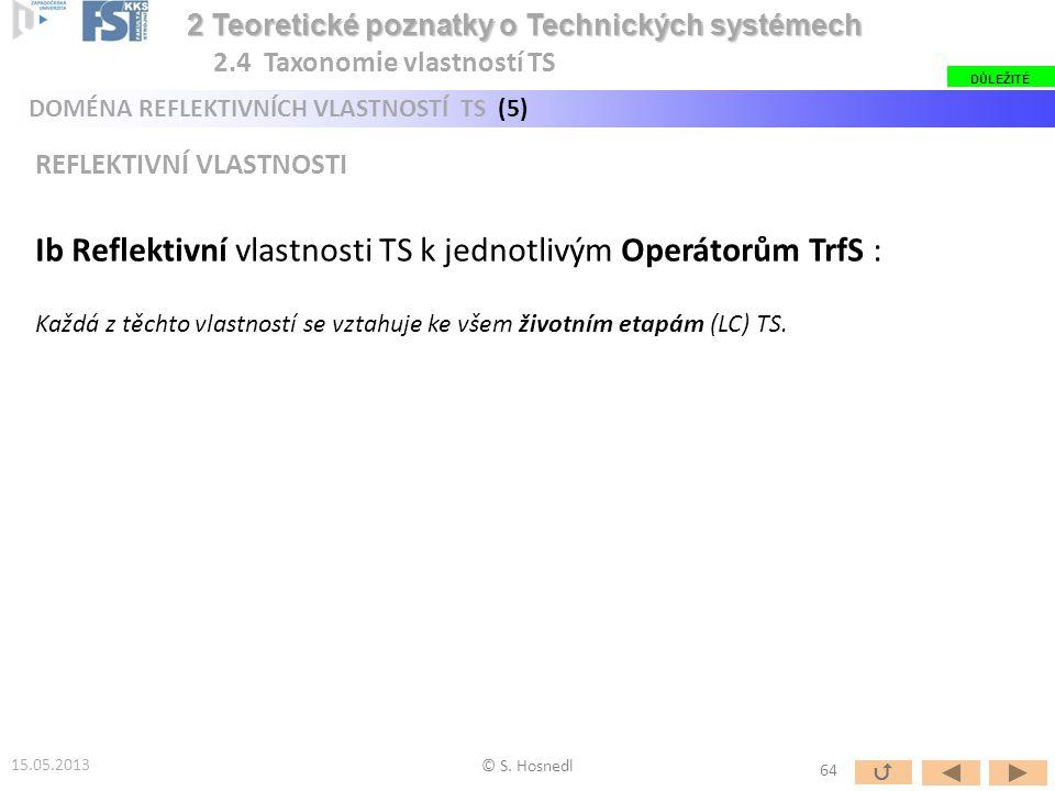 Ib Reflektivní vlastnosti TS k jednotlivým Operátorům TrfS :