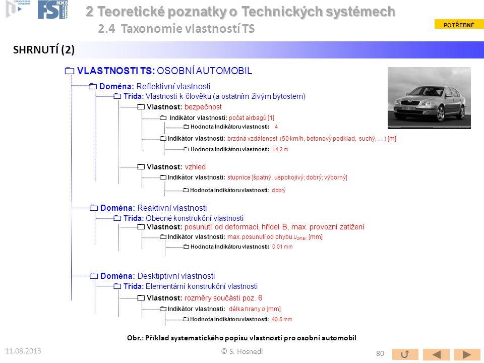 Obr.: Příklad systematického popisu vlastností pro osobní automobil