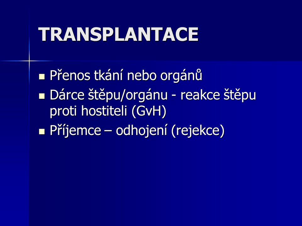 TRANSPLANTACE Přenos tkání nebo orgánů