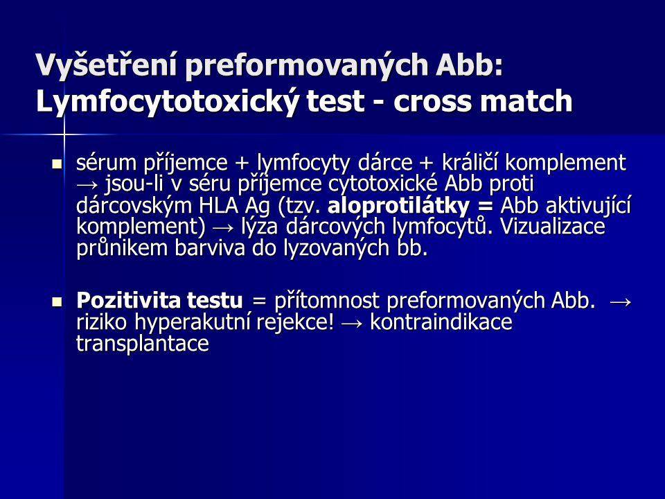 Vyšetření preformovaných Abb: Lymfocytotoxický test - cross match