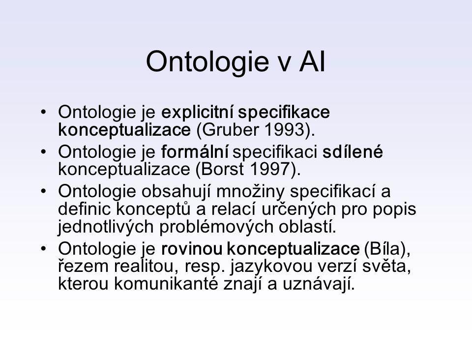 Ontologie v AI Ontologie je explicitní specifikace konceptualizace (Gruber 1993).