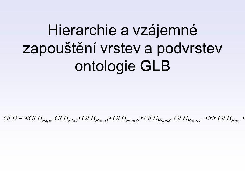 Hierarchie a vzájemné zapouštění vrstev a podvrstev ontologie GLB