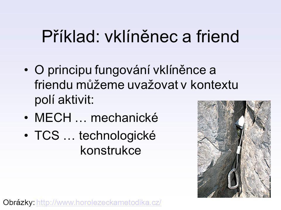 Příklad: vklíněnec a friend