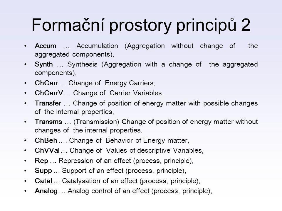 Formační prostory principů 2