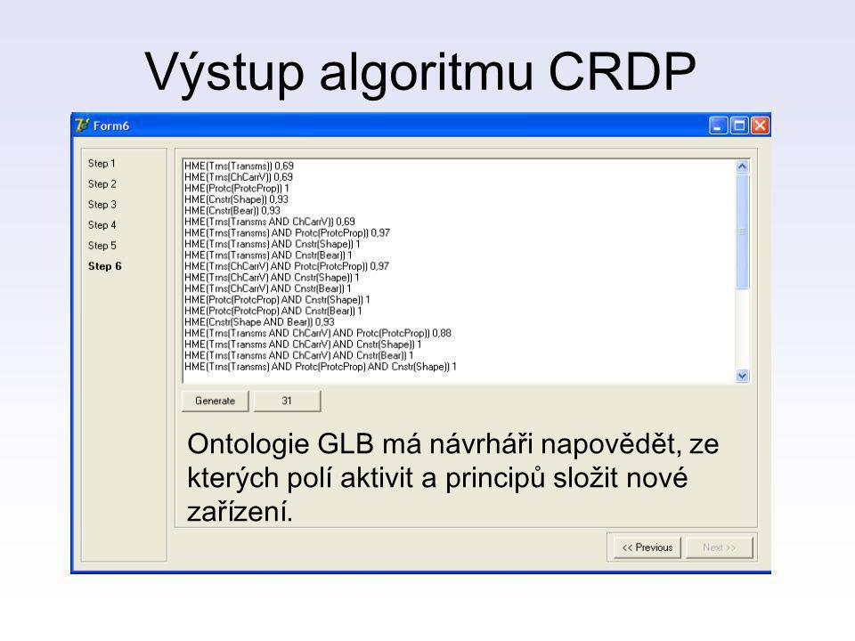Výstup algoritmu CRDP Ontologie GLB má návrháři napovědět, ze kterých polí aktivit a principů složit nové zařízení.
