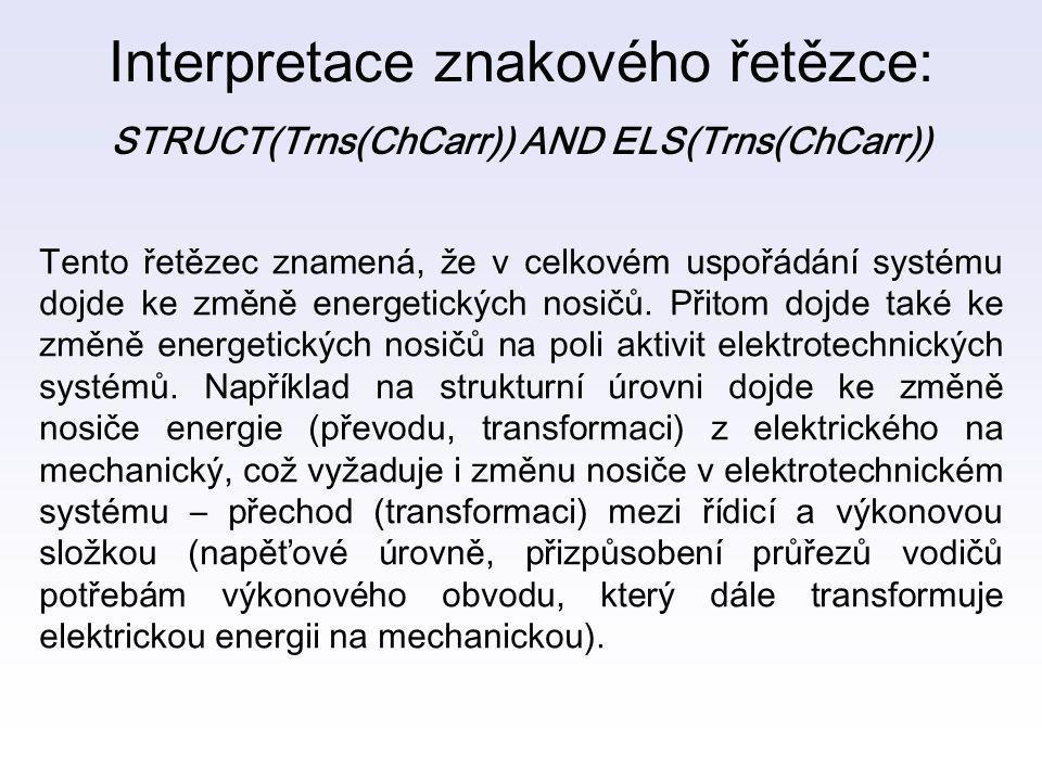 Interpretace znakového řetězce: