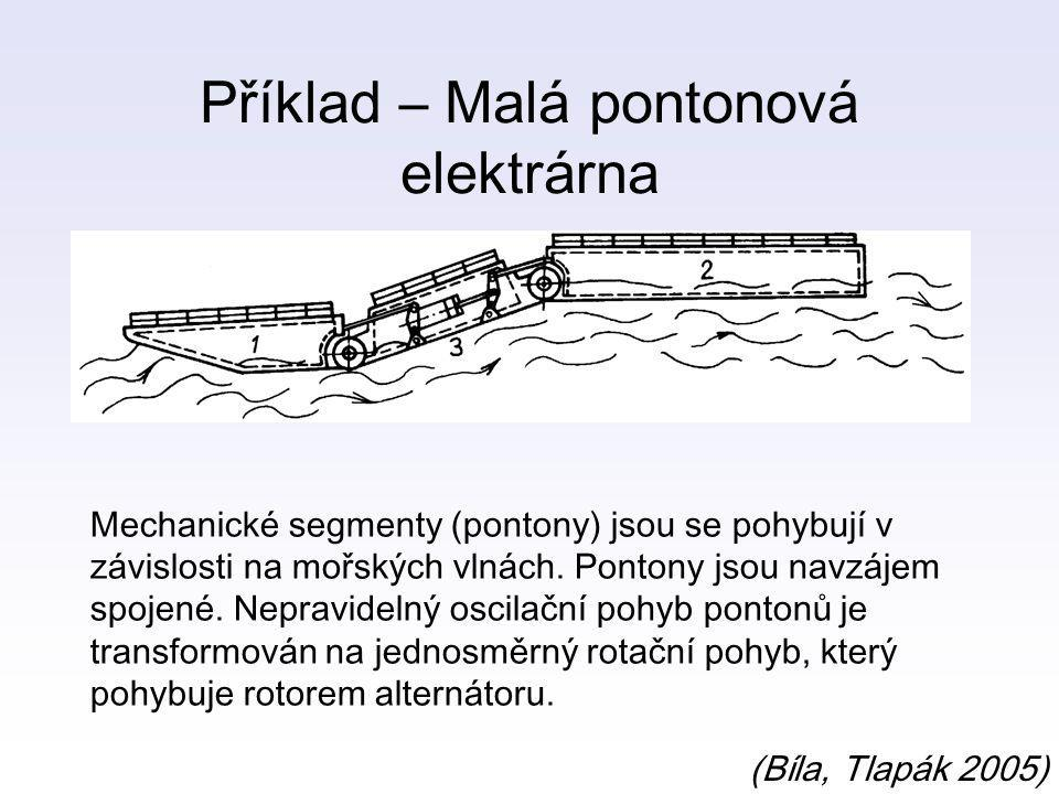 Příklad – Malá pontonová elektrárna