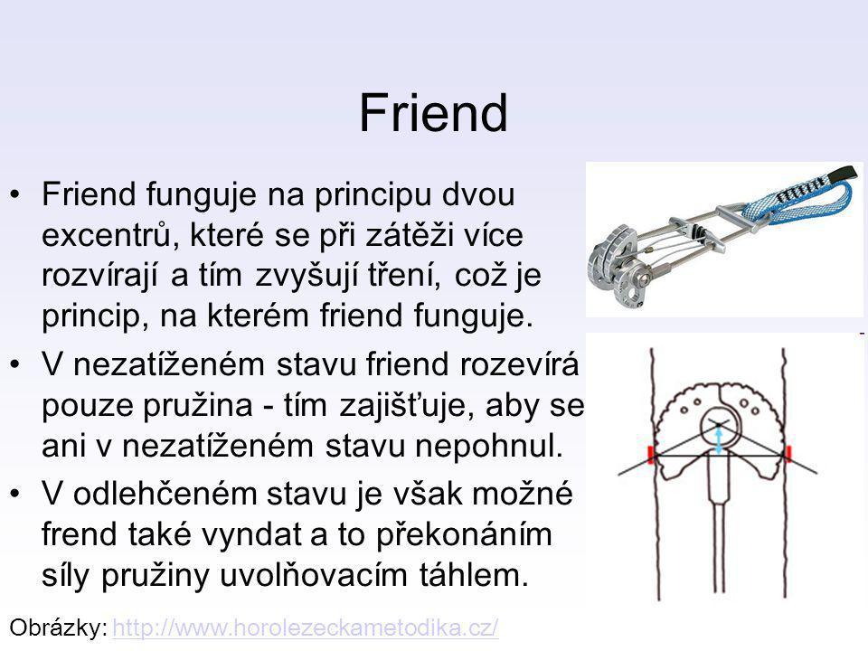 Friend Friend funguje na principu dvou excentrů, které se při zátěži více rozvírají a tím zvyšují tření, což je princip, na kterém friend funguje.