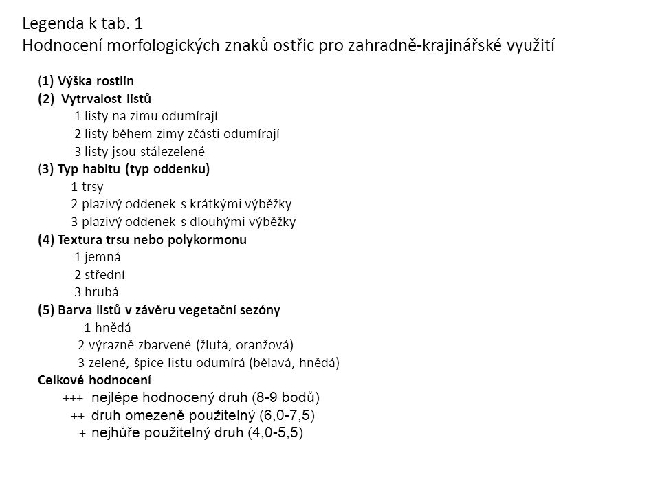 Legenda k tab. 1 Hodnocení morfologických znaků ostřic pro zahradně-krajinářské využití