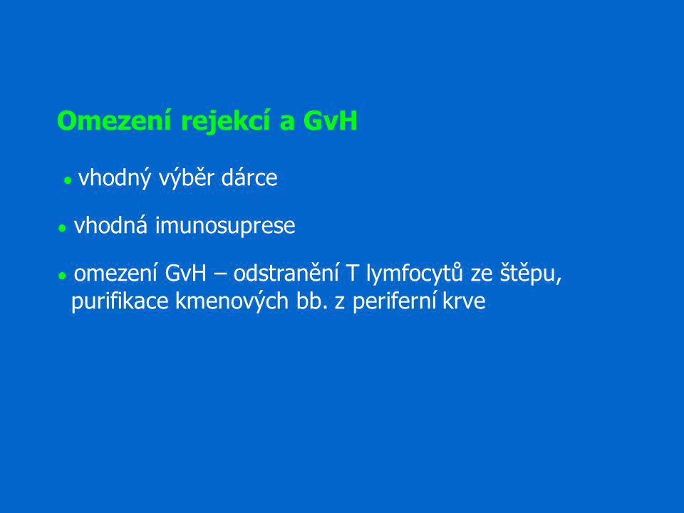 Omezení rejekcí a GvH