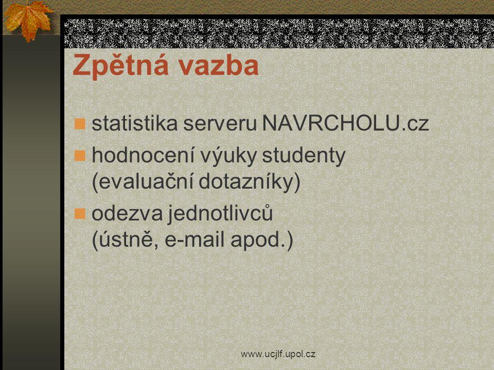 Zpětná vazba statistika serveru NAVRCHOLU.cz