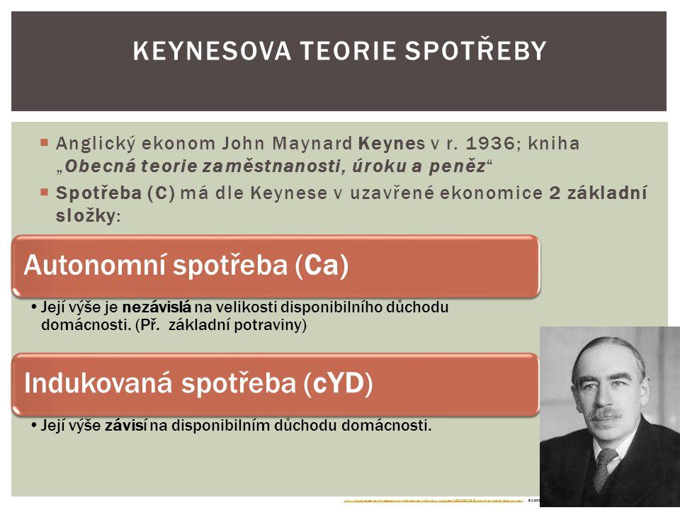 Keynesova teorie spotřeby