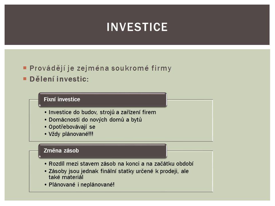investice Provádějí je zejména soukromé firmy Dělení investic: