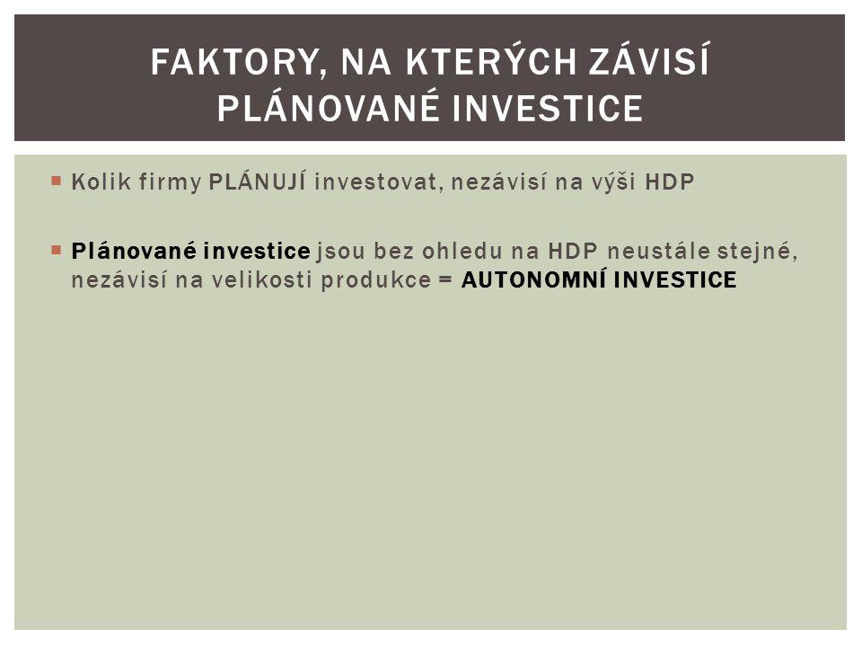 Faktory, na kterých závisí plánované investice