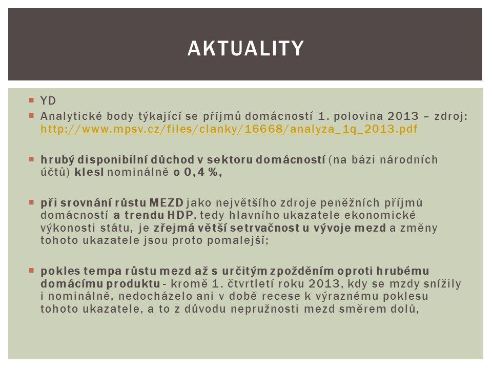 Aktuality YD. Analytické body týkající se příjmů domácností 1. polovina 2013 – zdroj: http://www.mpsv.cz/files/clanky/16668/analyza_1q_2013.pdf.