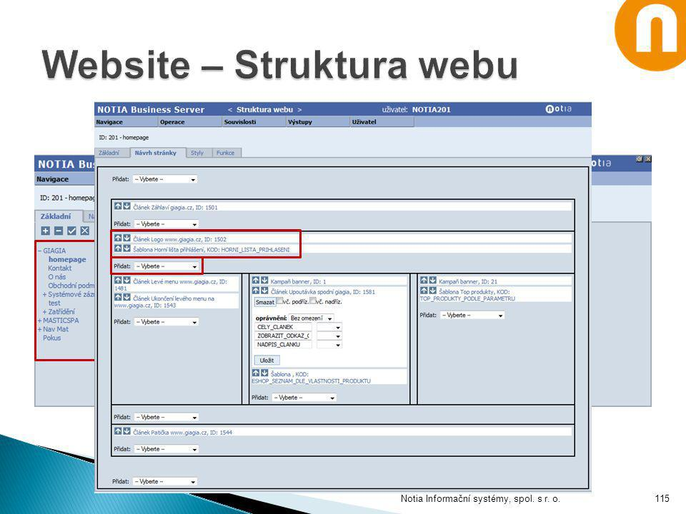 Website – Struktura webu