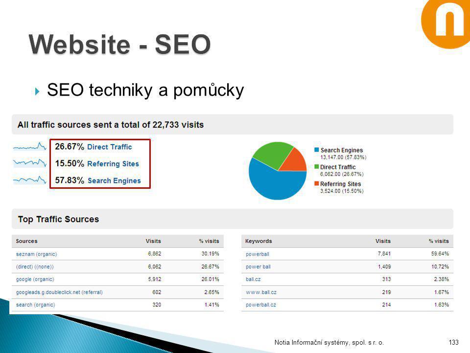 Website - SEO SEO techniky a pomůcky
