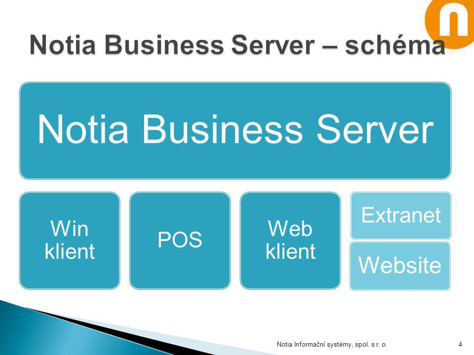 Notia Business Server – schéma