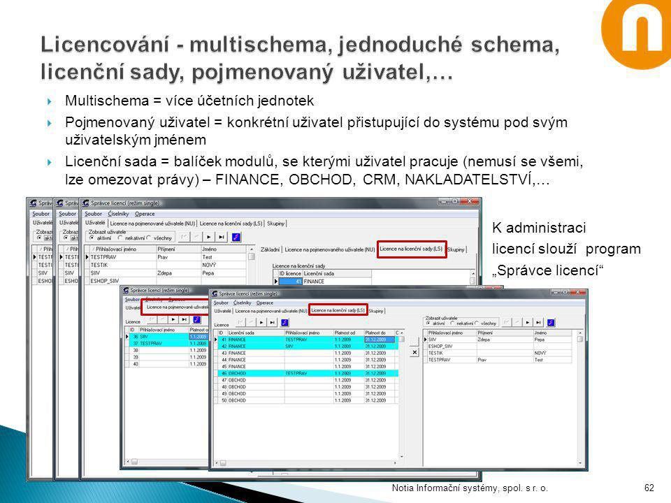 Licencování - multischema, jednoduché schema, licenční sady, pojmenovaný uživatel,…