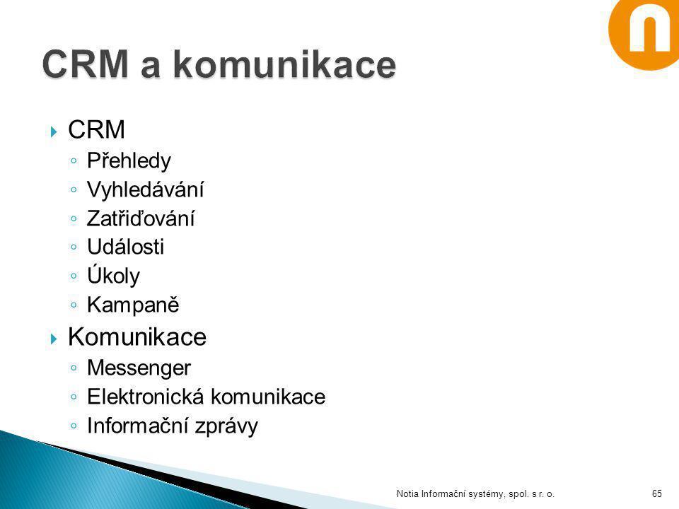 CRM a komunikace CRM Komunikace Přehledy Vyhledávání Zatřiďování