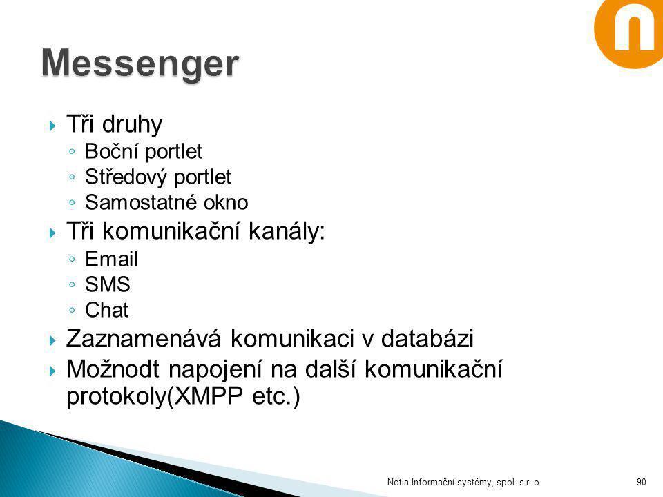 Messenger Tři druhy Tři komunikační kanály: