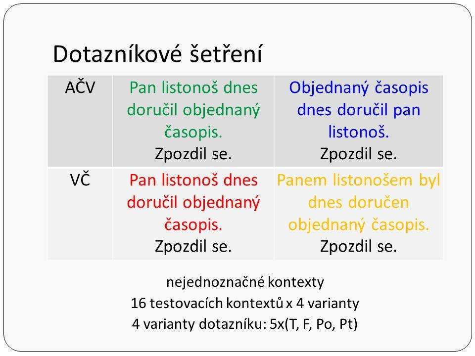 Dotazníkové šetření AČV Pan listonoš dnes doručil objednaný časopis.