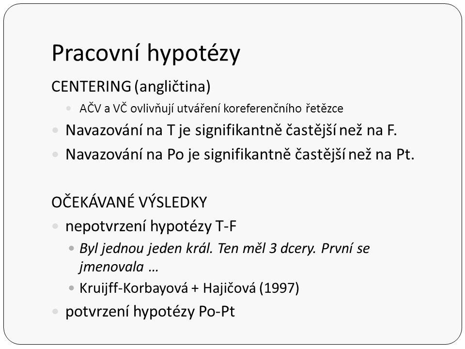 Pracovní hypotézy CENTERING (angličtina)