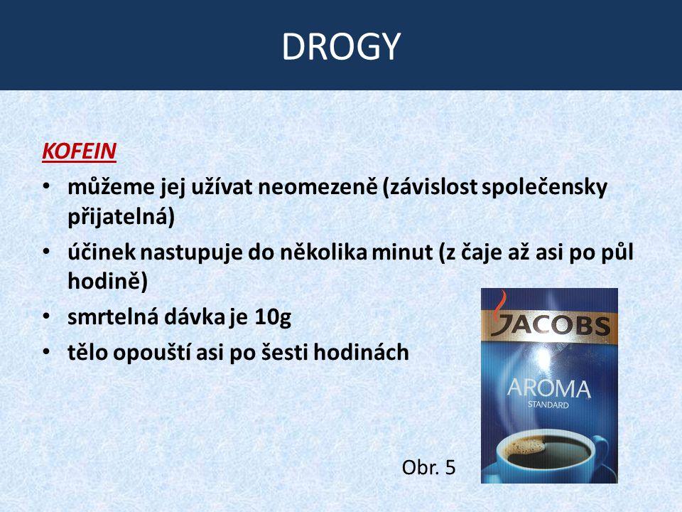 DROGY KOFEIN. můžeme jej užívat neomezeně (závislost společensky přijatelná) účinek nastupuje do několika minut (z čaje až asi po půl hodině)