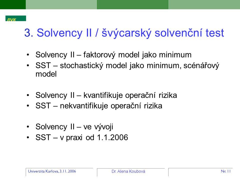 3. Solvency II / švýcarský solvenční test