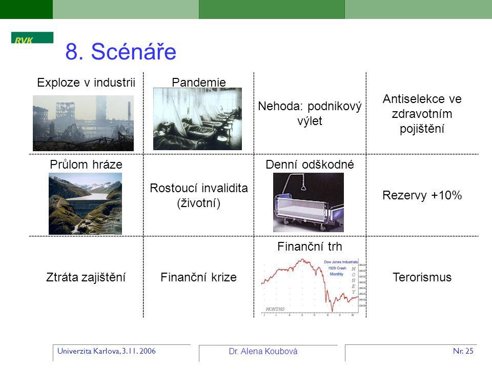 8. Scénáře Exploze v industrii Pandemie Nehoda: podnikový výlet