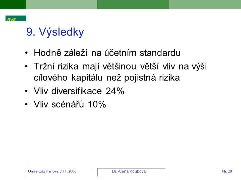 9. Výsledky Hodně záleží na účetním standardu