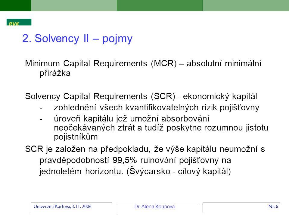 2. Solvency II – pojmy Minimum Capital Requirements (MCR) – absolutní minimální přirážka. Solvency Capital Requirements (SCR) - ekonomický kapitál.