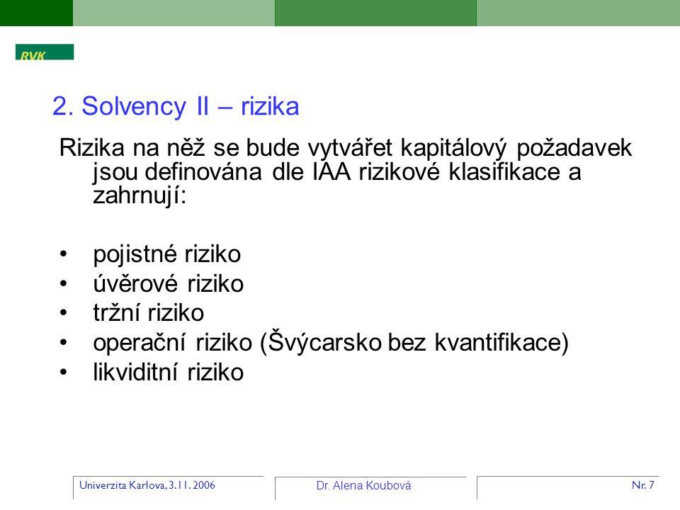 2. Solvency II – rizika Rizika na něž se bude vytvářet kapitálový požadavek jsou definována dle IAA rizikové klasifikace a zahrnují: