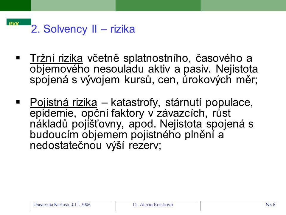 2. Solvency II – rizika