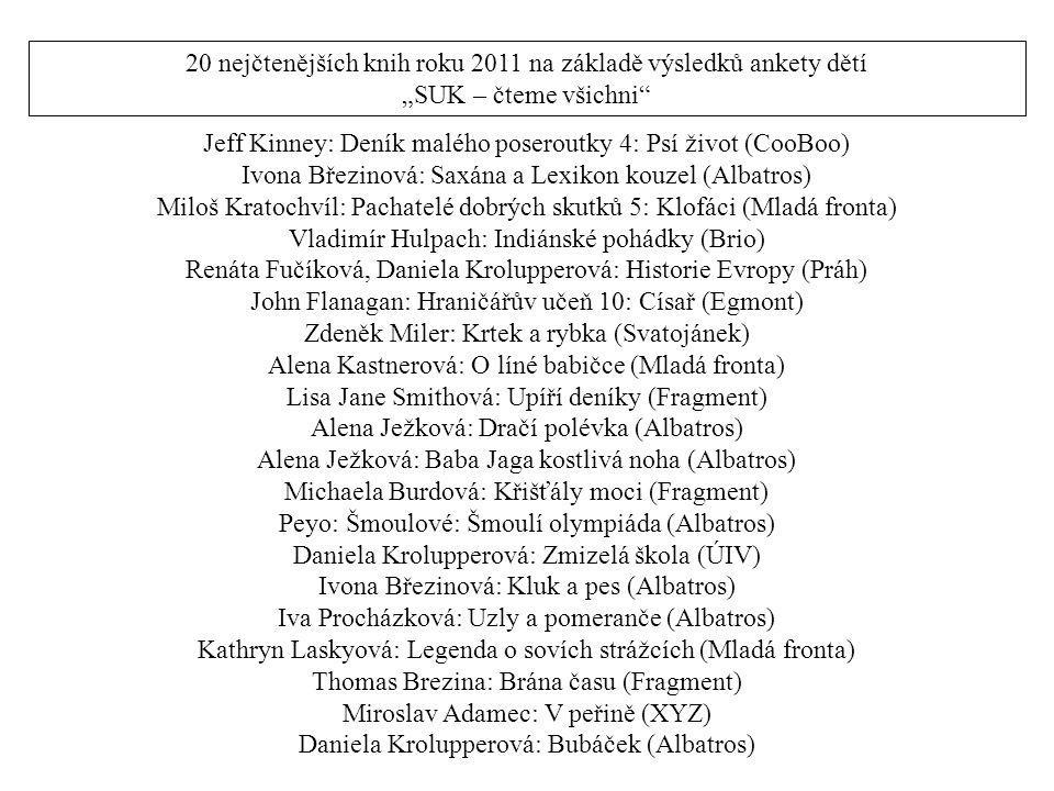 20 nejčtenějších knih roku 2011 na základě výsledků ankety dětí