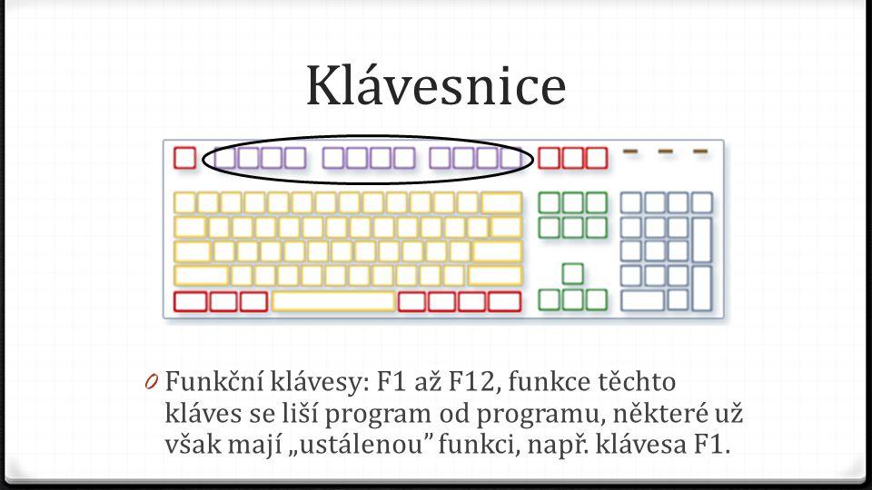 """Klávesnice Funkční klávesy: F1 až F12, funkce těchto kláves se liší program od programu, některé už však mají """"ustálenou funkci, např."""