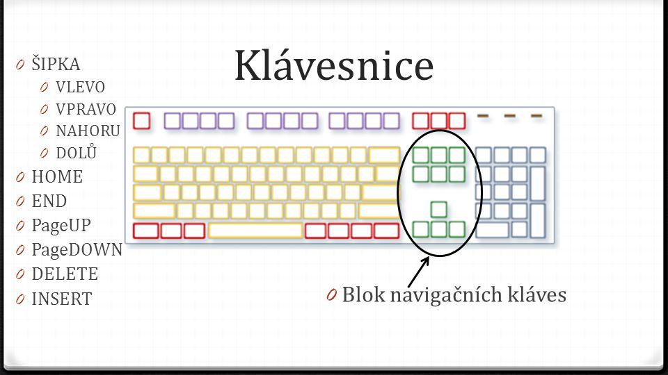 Klávesnice Blok navigačních kláves ŠIPKA HOME END PageUP PageDOWN